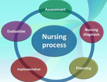 nursing-process-6-638